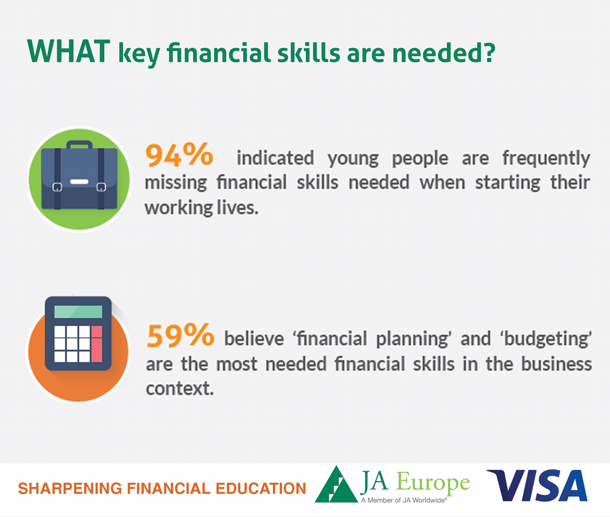 Financial Education Report Visa JA Europe What